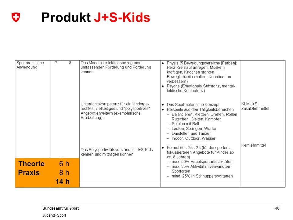 40 Bundesamt für Sport Jugend+Sport Theorie 6 h Praxis 8 h 14 h Produkt J+S-Kids