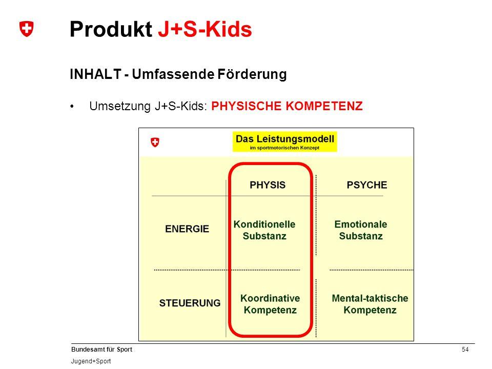 54 Bundesamt für Sport Jugend+Sport INHALT - Umfassende Förderung Umsetzung J+S-Kids: PHYSISCHE KOMPETENZ Produkt J+S-Kids