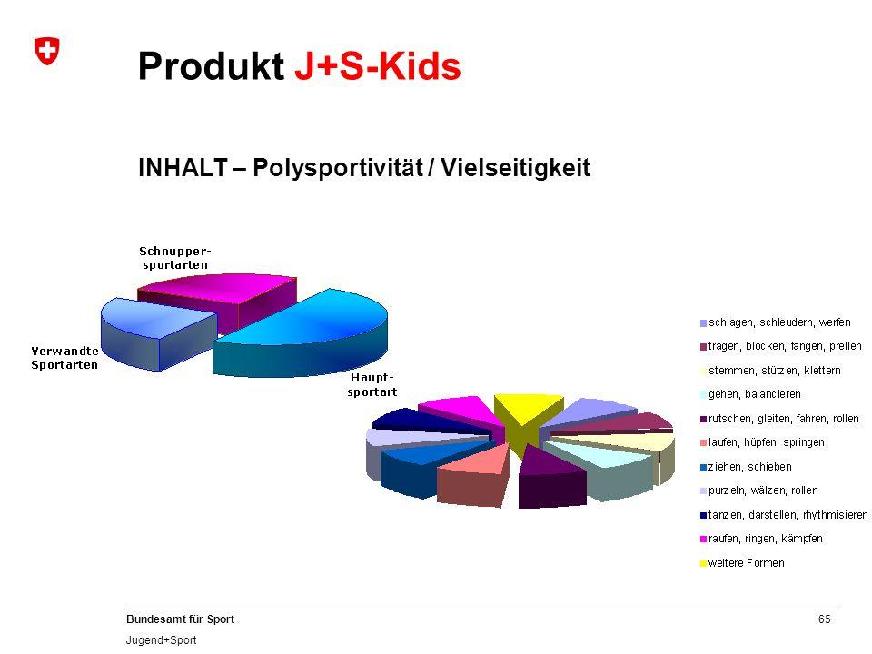65 Bundesamt für Sport Jugend+Sport Produkt J+S-Kids INHALT – Polysportivität / Vielseitigkeit
