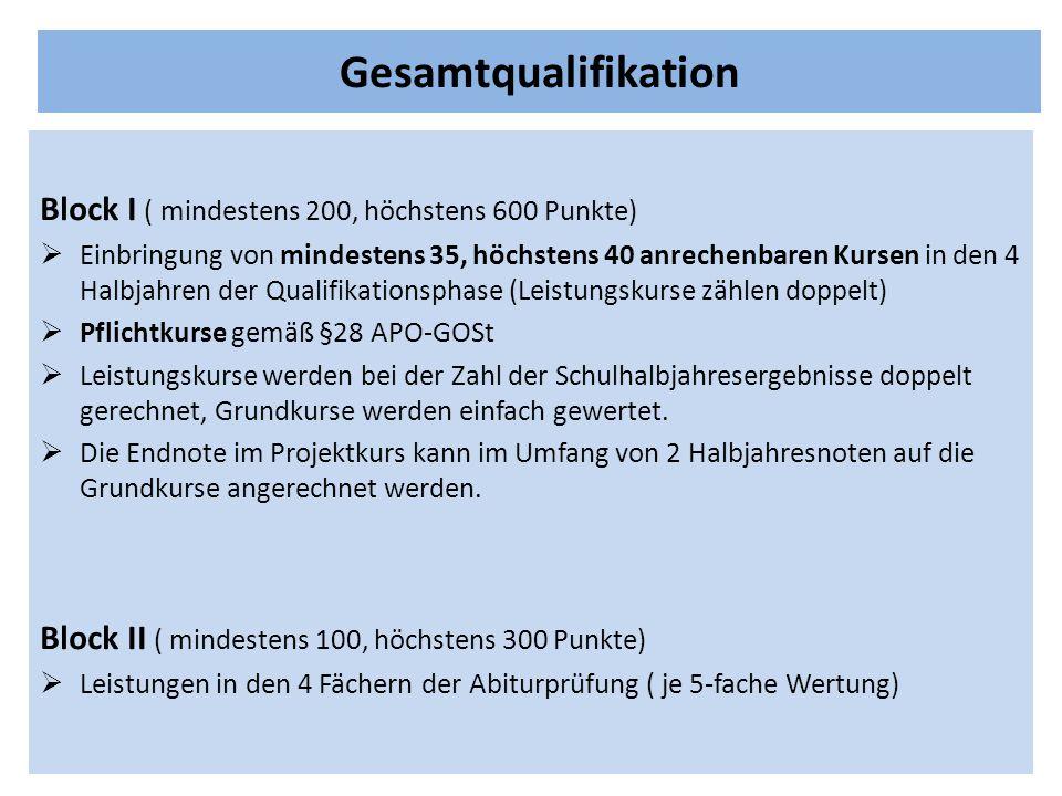 Gesamtqualifikation Block I ( mindestens 200, höchstens 600 Punkte)  Einbringung von mindestens 35, höchstens 40 anrechenbaren Kursen in den 4 Halbjahren der Qualifikationsphase (Leistungskurse zählen doppelt)  Pflichtkurse gemäß §28 APO-GOSt  Leistungskurse werden bei der Zahl der Schulhalbjahresergebnisse doppelt gerechnet, Grundkurse werden einfach gewertet.