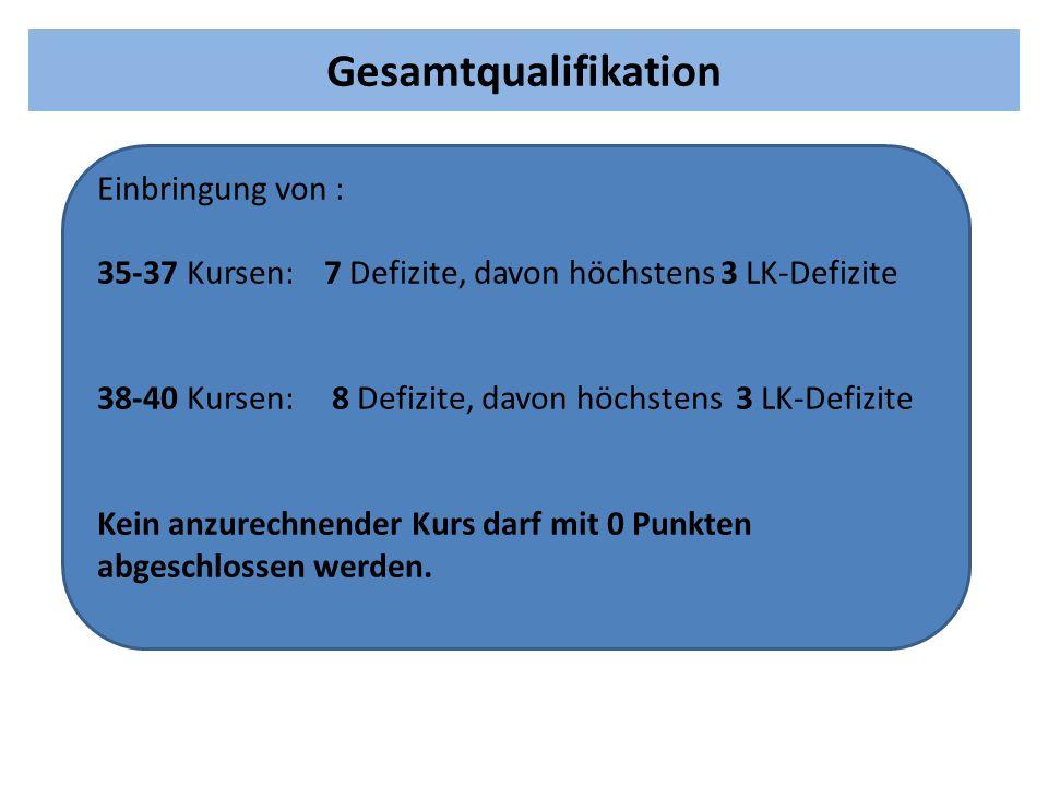 Gesamtqualifikation Einbringung von : 35-37 Kursen: 7 Defizite, davon höchstens 3 LK-Defizite 38-40 Kursen: 8 Defizite, davon höchstens 3 LK-Defizite Kein anzurechnender Kurs darf mit 0 Punkten abgeschlossen werden.