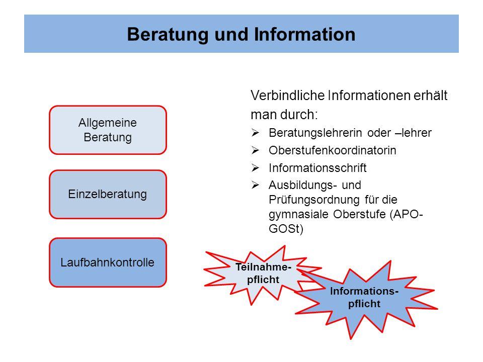 Allgemeine Beratung Beratung und Information Verbindliche Informationen erhält man durch:  Beratungslehrerin oder –lehrer  Oberstufenkoordinatorin 