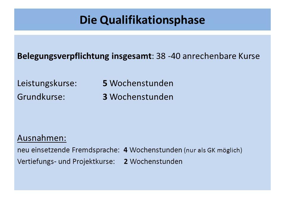 Die Qualifikationsphase Belegungsverpflichtung insgesamt: 38 -40 anrechenbare Kurse Leistungskurse:5 Wochenstunden Grundkurse: 3 Wochenstunden Ausnahm