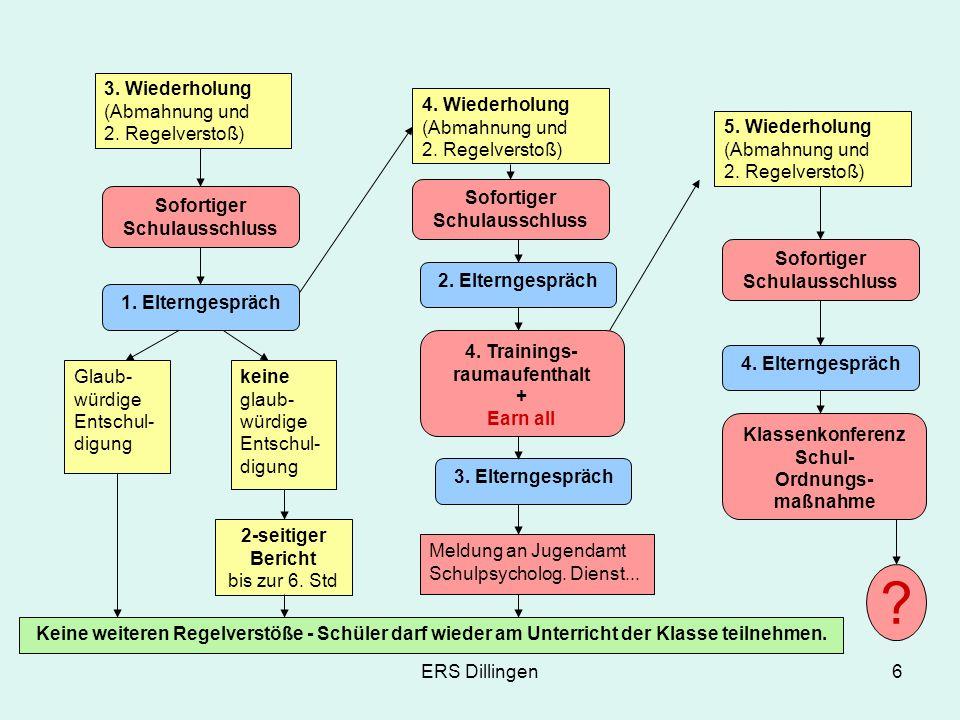ERS Dillingen7 Abmahnung bei schwerem Regelverstoß Eintragung ins Klassenbuch S.