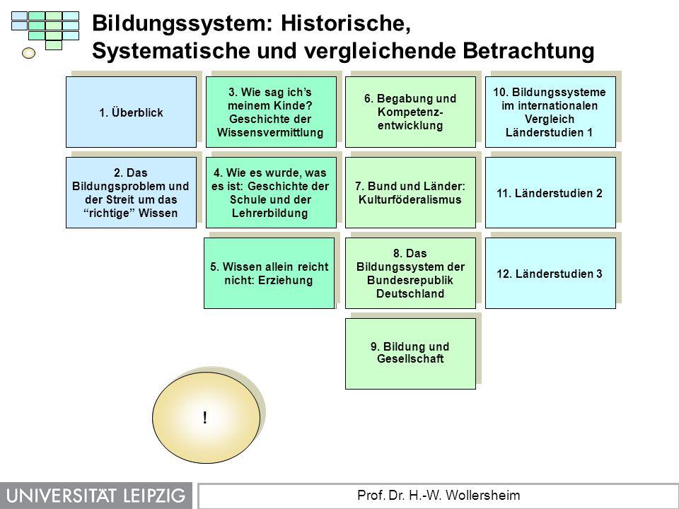 ! ! Prof. Dr. H.-W. Wollersheim Bildungssystem: Historische, Systematische und vergleichende Betrachtung 4. Wie es wurde, was es ist: Geschichte der S