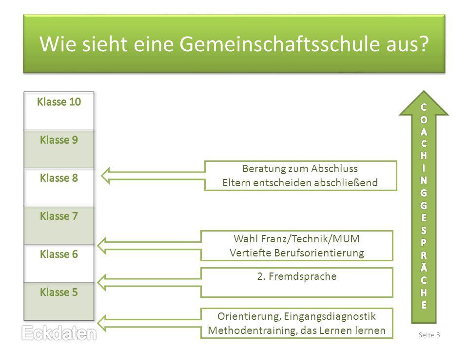 Orientierung, Eingangsdiagnostik Methodentraining, das Lernen lernen 2.