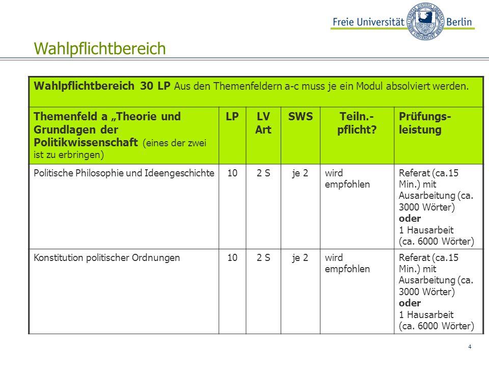 """4 Wahlpflichtbereich 30 LP Aus den Themenfeldern a-c muss je ein Modul absolviert werden. Themenfeld a """"Theorie und Grundlagen der Politikwissenschaft"""