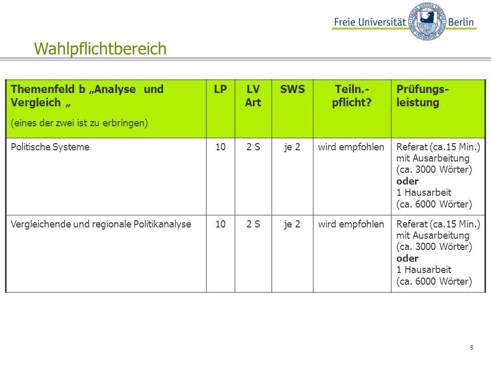 """5 Themenfeld b """"Analyse und Vergleich """" (eines der zwei ist zu erbringen) LPLV Art SWSTeiln.- pflicht? Prüfungs- leistung Politische Systeme102 Sje 2w"""