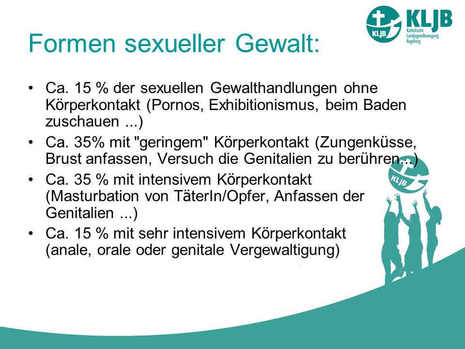 Formen sexueller Gewalt: Ca. 15 % der sexuellen Gewalthandlungen ohne K ö rperkontakt (Pornos, Exhibitionismus, beim Baden zuschauen...) Ca. 35% mit