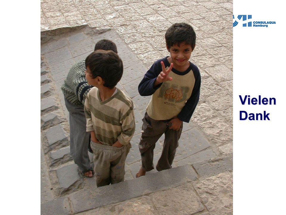 25.02.2005Abwasserwirtschaft im Großraum Sana'a25 Vielen Dank