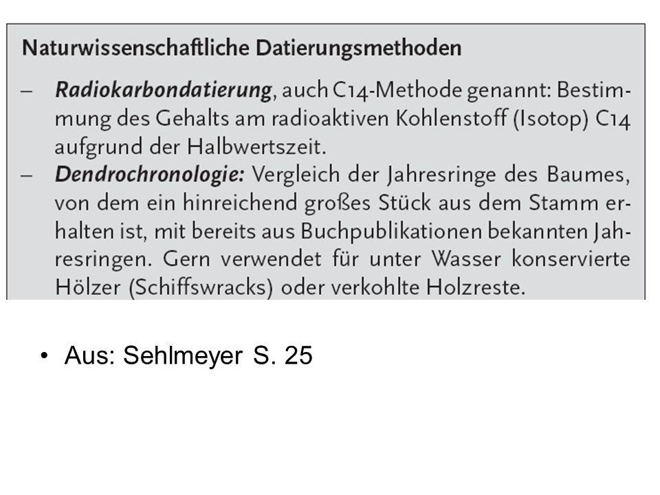 Aus: Sehlmeyer S. 25