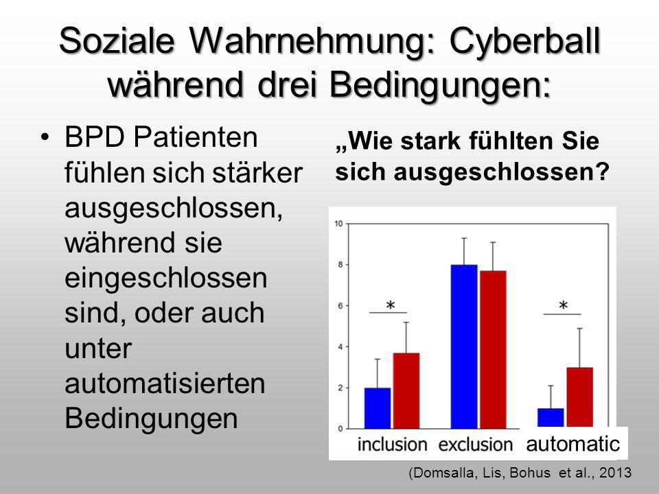 """""""Wie stark fühlten Sie sich ausgeschlossen? (Domsalla, Lis, Bohus et al., 2013 Soziale Wahrnehmung: Cyberball während drei Bedingungen: BPD Patienten"""
