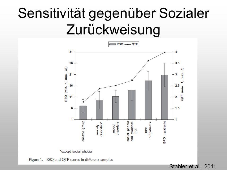 Sensitivität gegenüber Sozialer Zurückweisung Stäbler et al., 2011