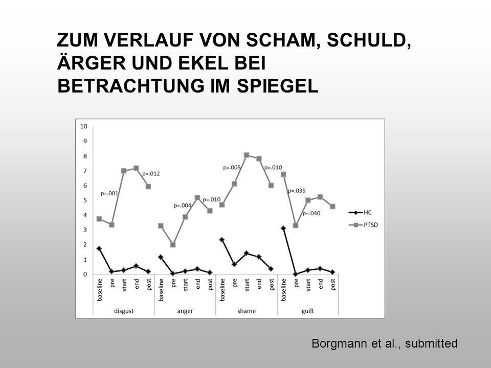 ZUM VERLAUF VON SCHAM, SCHULD, ÄRGER UND EKEL BEI BETRACHTUNG IM SPIEGEL Borgmann et al., submitted