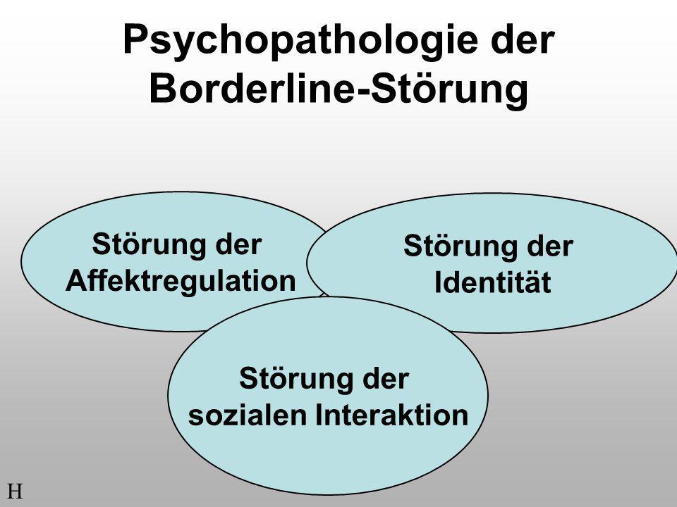 Intensity of Aversive Arousal Stiglmayr et al.J Psychiatr Res.