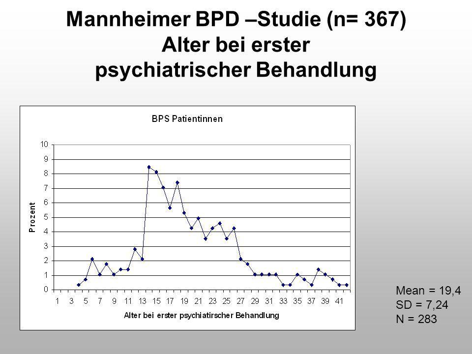 Mannheimer BPD –Studie (n= 367) Alter bei erster psychiatrischer Behandlung Mean = 19,4 SD = 7,24 N = 283
