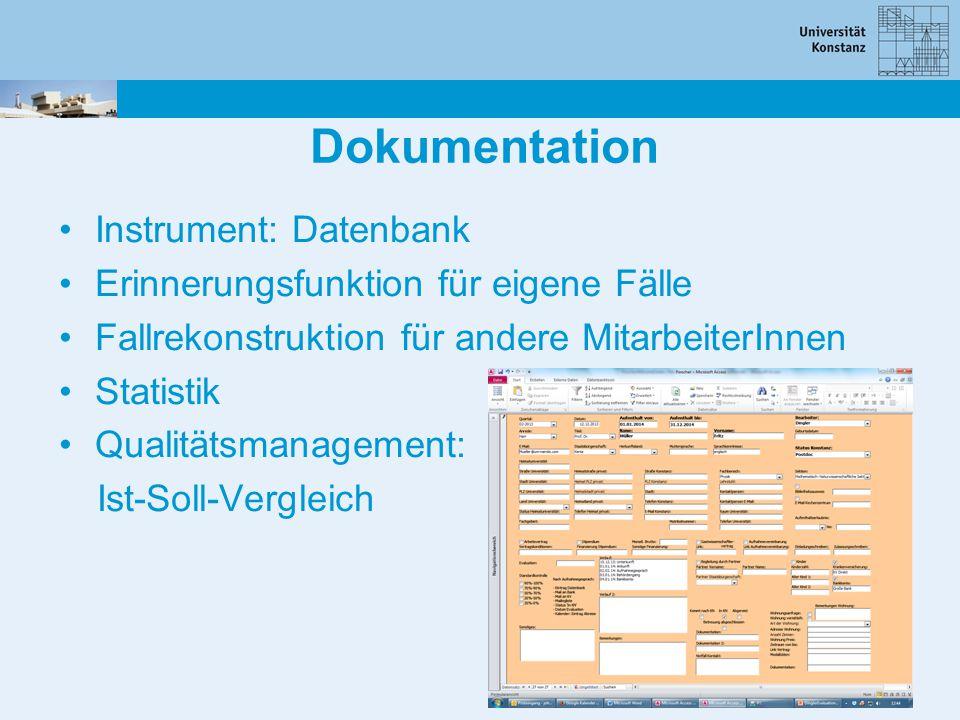 Dokumentation Instrument: Datenbank Erinnerungsfunktion für eigene Fälle Fallrekonstruktion für andere MitarbeiterInnen Statistik Qualitätsmanagement: