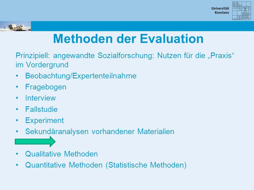 """Methoden der Evaluation Prinzipiell: angewandte Sozialforschung: Nutzen für die """"Praxis"""" im Vordergrund Beobachtung/Expertenteilnahme Fragebogen Inter"""
