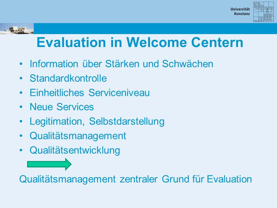 Evaluation in Welcome Centern Information über Stärken und Schwächen Standardkontrolle Einheitliches Serviceniveau Neue Services Legitimation, Selbstd