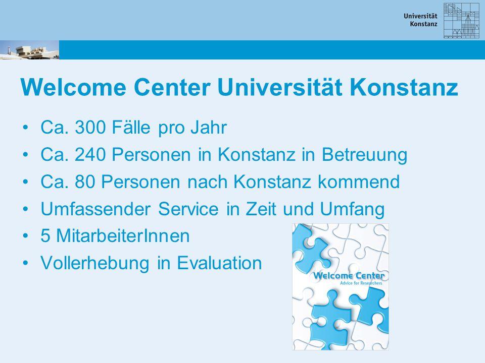 Welcome Center Universität Konstanz Ca. 300 Fälle pro Jahr Ca. 240 Personen in Konstanz in Betreuung Ca. 80 Personen nach Konstanz kommend Umfassender