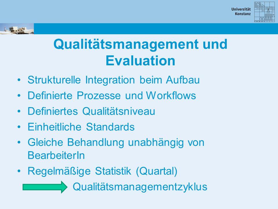 Qualitätsmanagement und Evaluation Strukturelle Integration beim Aufbau Definierte Prozesse und Workflows Definiertes Qualitätsniveau Einheitliche Sta