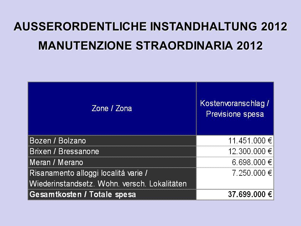 AUSSERORDENTLICHE INSTANDHALTUNG 2012 MANUTENZIONE STRAORDINARIA 2012