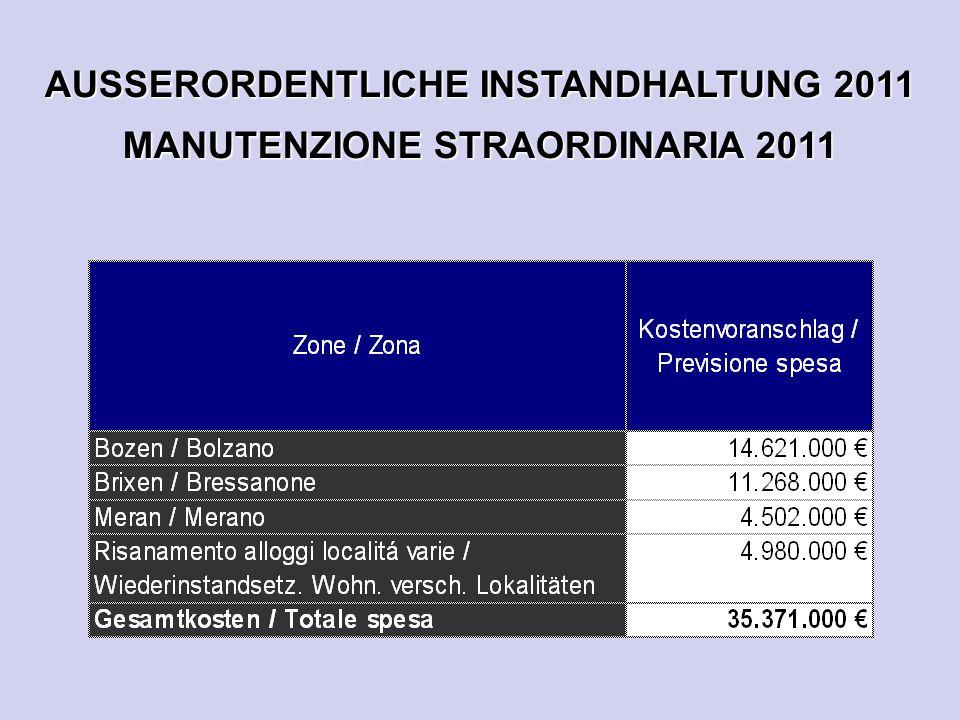 AUSSERORDENTLICHE INSTANDHALTUNG 2011 MANUTENZIONE STRAORDINARIA 2011
