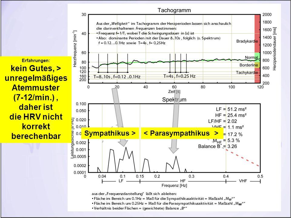 Sympathikus > Erfahrungen: kein Gutes, > unregelmäßiges Atemmuster (7-12/min.), daher ist die HRV nicht korrekt berechenbar