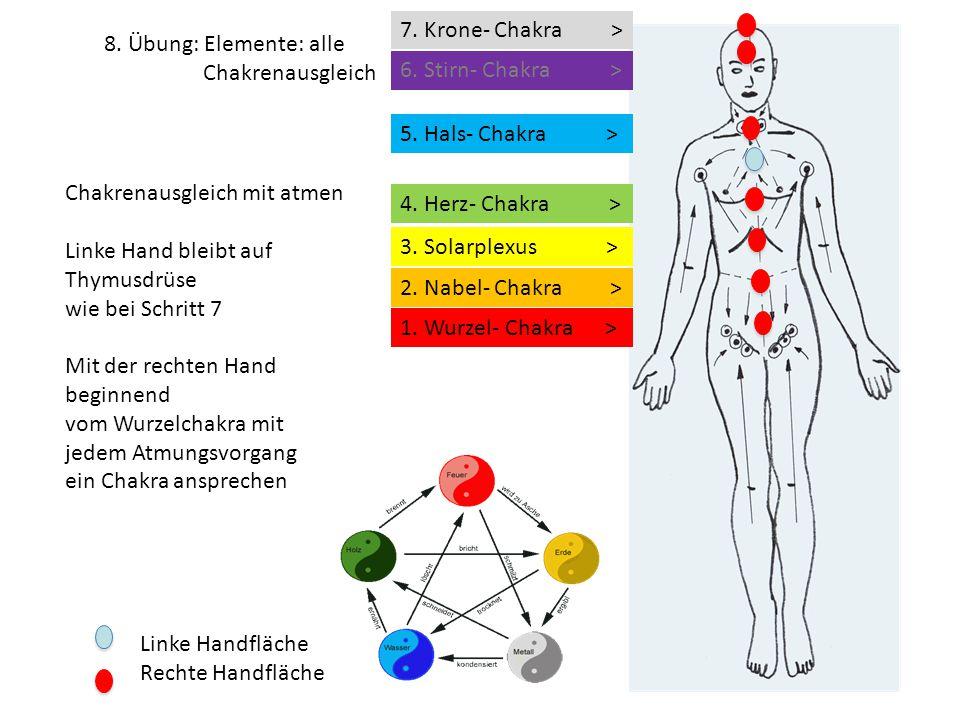 Linke Handfläche Rechte Handfläche Chakrenausgleich mit atmen Linke Hand bleibt auf Thymusdrüse wie bei Schritt 7 Mit der rechten Hand beginnend vom Wurzelchakra mit jedem Atmungsvorgang ein Chakra ansprechen 8.