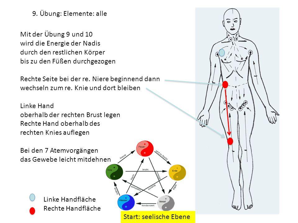 Linke Handfläche Rechte Handfläche Mit der Übung 9 und 10 wird die Energie der Nadis durch den restlichen Körper bis zu den Füßen durchgezogen Rechte Seite bei der re.