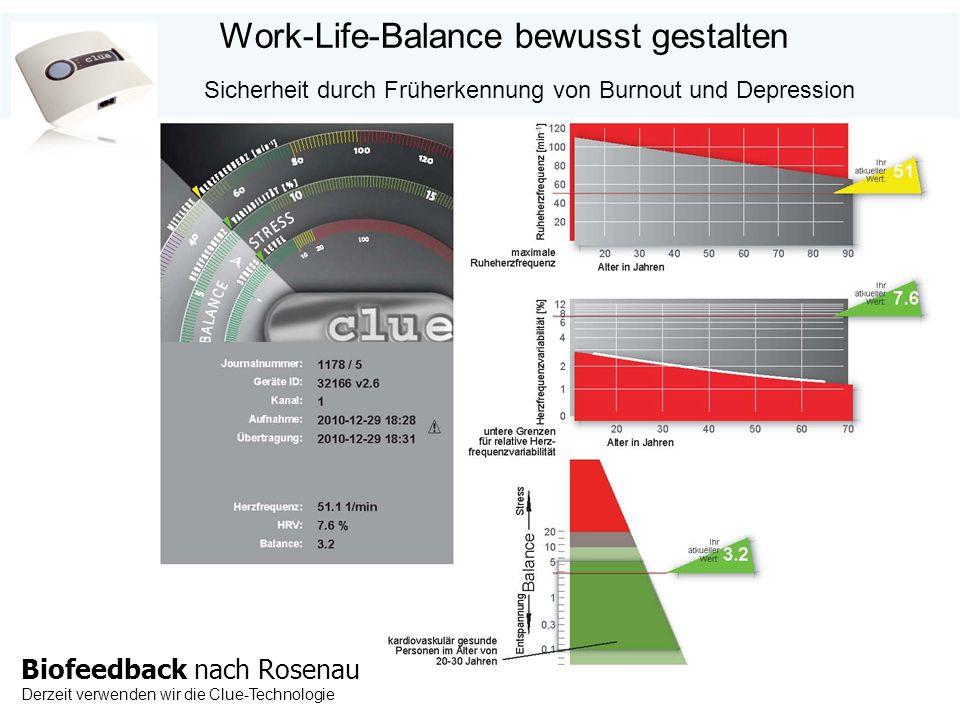 Work-Life-Balance bewusst gestalten Sicherheit durch Früherkennung von Burnout und Depression Biofeedback nach Rosenau Derzeit verwenden wir die Clue-Technologie
