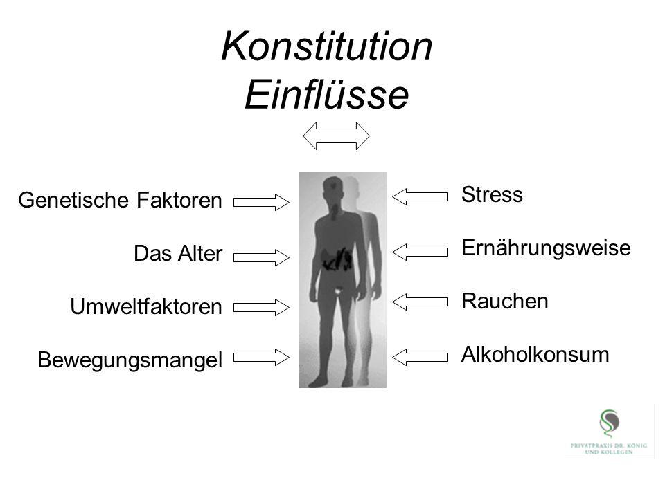 Konstitution Einflüsse Genetische Faktoren Das Alter Umweltfaktoren Bewegungsmangel Stress Ernährungsweise Rauchen Alkoholkonsum