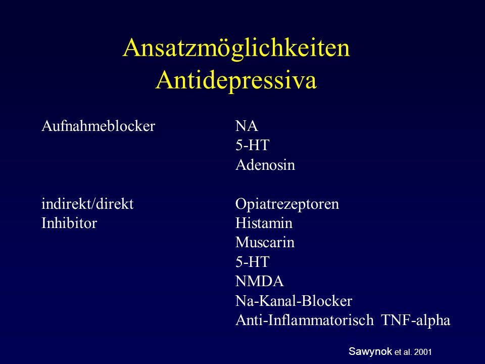Ansatzmöglichkeiten Antidepressiva AufnahmeblockerNA 5-HT Adenosin indirekt/direktOpiatrezeptoren InhibitorHistamin Muscarin 5-HT NMDA Na-Kanal-Blocke