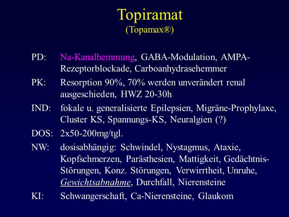 Topiramat (Topamax®) PD:Na-Kanalhemmung, GABA-Modulation, AMPA- Rezeptorblockade, Carboanhydrasehemmer PK:Resorption 90%, 70% werden unverändert renal