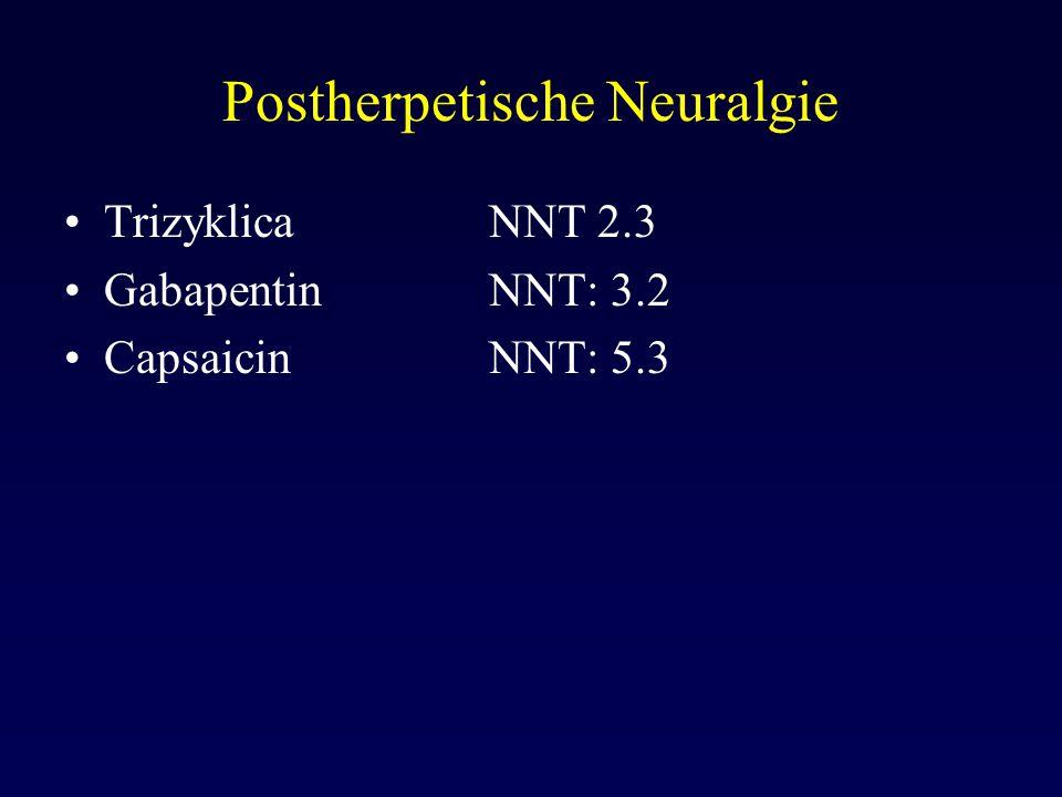 Postherpetische Neuralgie TrizyklicaNNT 2.3 GabapentinNNT: 3.2 CapsaicinNNT: 5.3