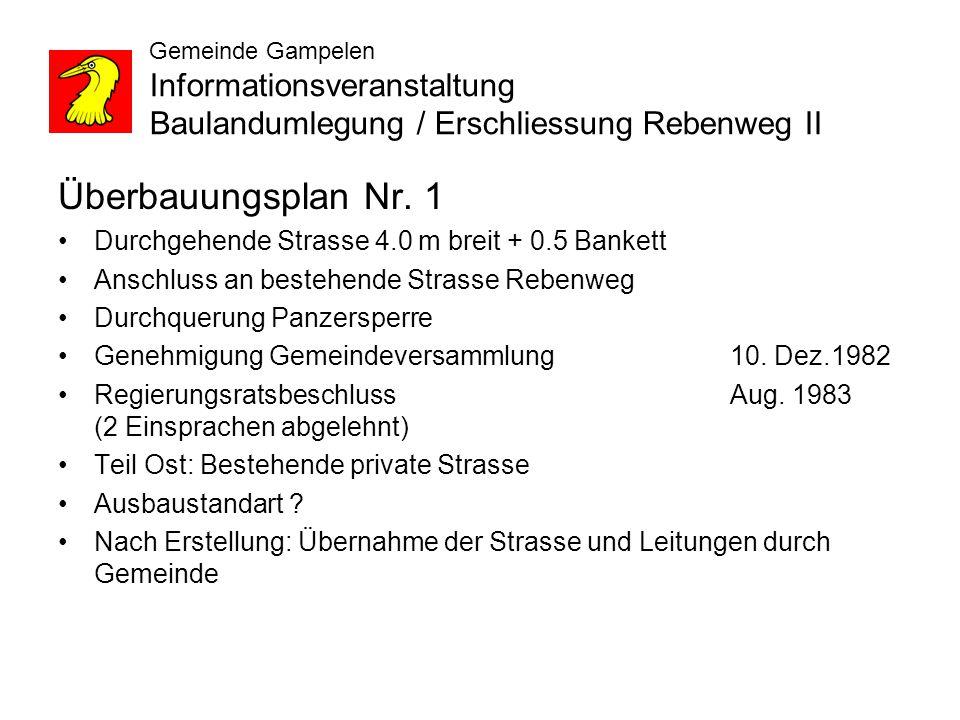Gemeinde Gampelen Informationsveranstaltung Baulandumlegung / Erschliessung Rebenweg II Überbauungsplan Nr.