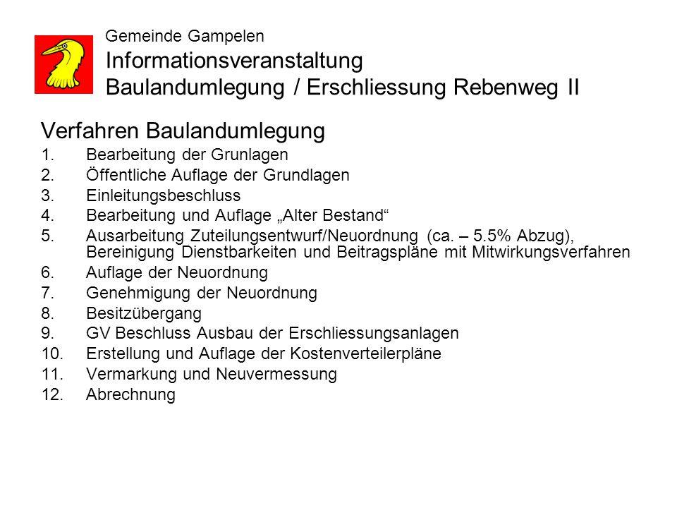 Gemeinde Gampelen Informationsveranstaltung Baulandumlegung / Erschliessung Rebenweg II Prinzipien Kostenverteilung Landumlegungsverfahren 100% –Fläche ca.