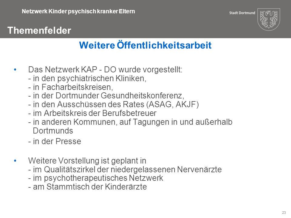 23 Themenfelder Netzwerk Kinder psychisch kranker Eltern Weitere Öffentlichkeitsarbeit Das Netzwerk KAP - DO wurde vorgestellt: - in den psychiatrisch