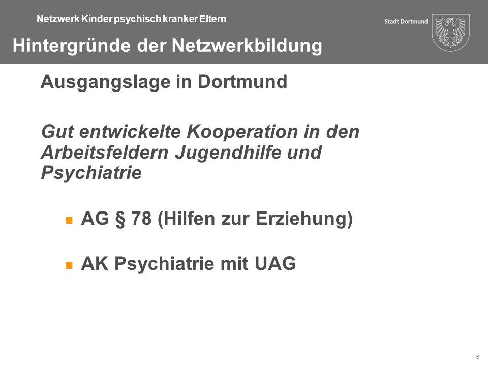 6 Ausgangslage in Dortmund Gut entwickelte Kooperation in den Arbeitsfeldern Jugendhilfe und Psychiatrie AG § 78 (Hilfen zur Erziehung) AK Psychiatrie