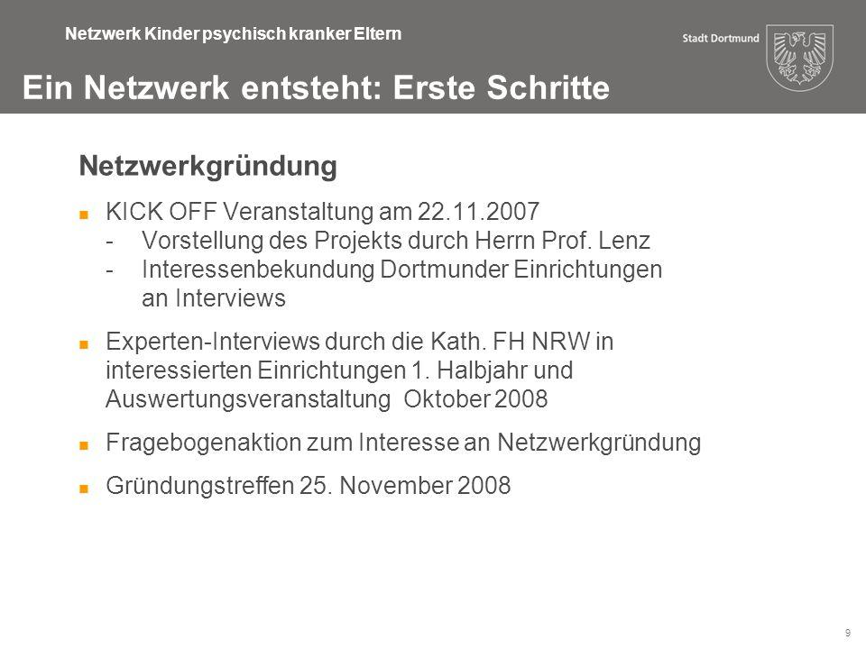 9 Netzwerk Kinder psychisch kranker Eltern Netzwerkgründung KICK OFF Veranstaltung am 22.11.2007 -Vorstellung des Projekts durch Herrn Prof. Lenz -Int