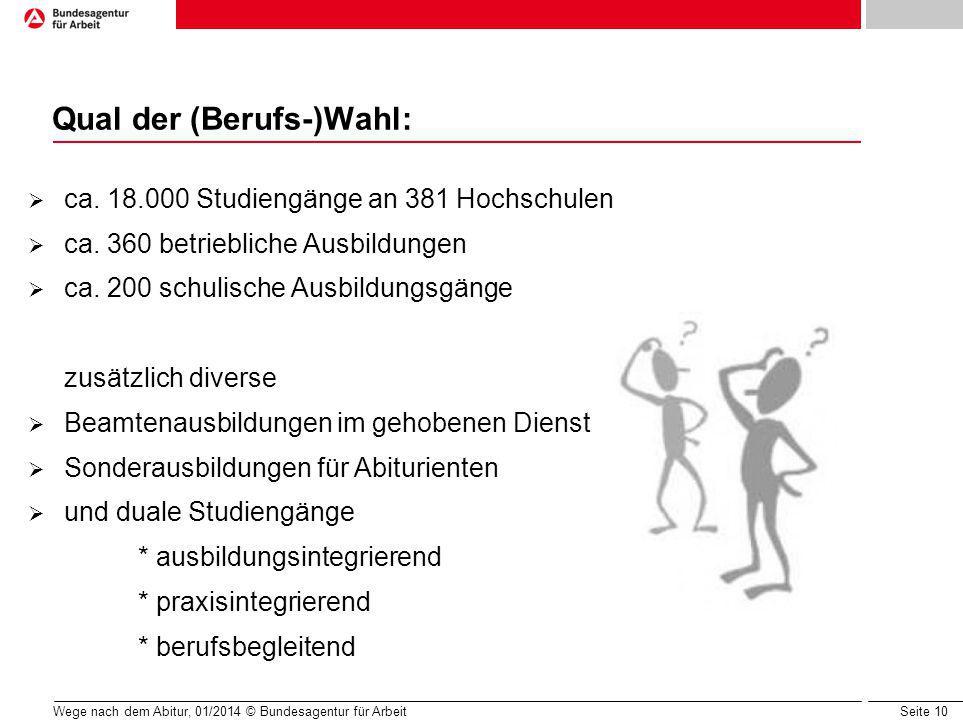 Seite 10 Wege nach dem Abitur, 01/2014 © Bundesagentur für Arbeit Qual der (Berufs-)Wahl:  ca.