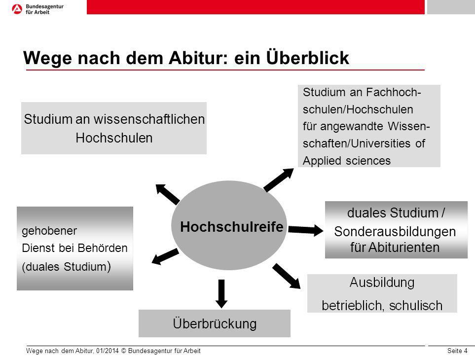 Seite 5 Wege nach dem Abitur, 01/2014 © Bundesagentur für Arbeit Wege nach dem Abitur: Ausbildung 1.