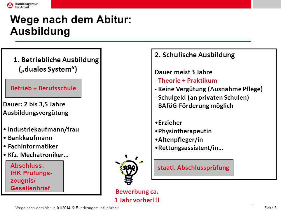 Seite 6 Wege nach dem Abitur, 01/2014 © Bundesagentur für Arbeit Wege nach dem Abitur: duales Studium Ausbildung/ berufliche Praxis Dauer: 3 bis 5 Jahre z.