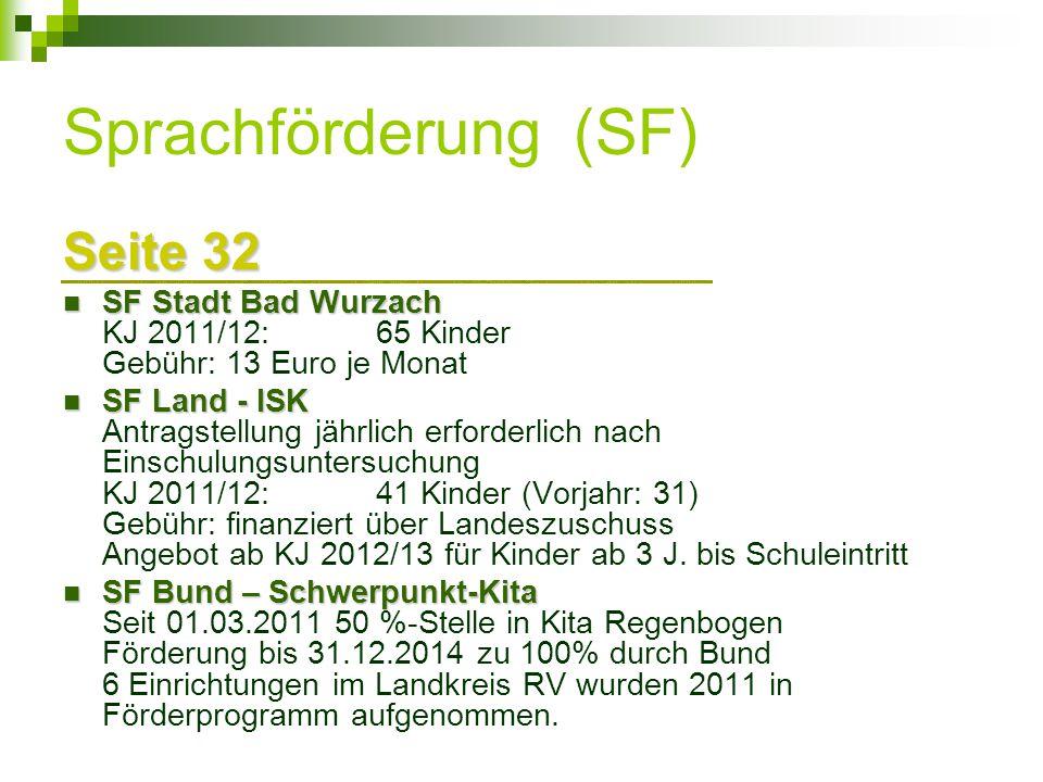 Sprachförderung (SF) Seite 32 SF Stadt Bad Wurzach SF Stadt Bad Wurzach KJ 2011/12:65 Kinder Gebühr: 13 Euro je Monat SF Land - ISK SF Land - ISK Antr