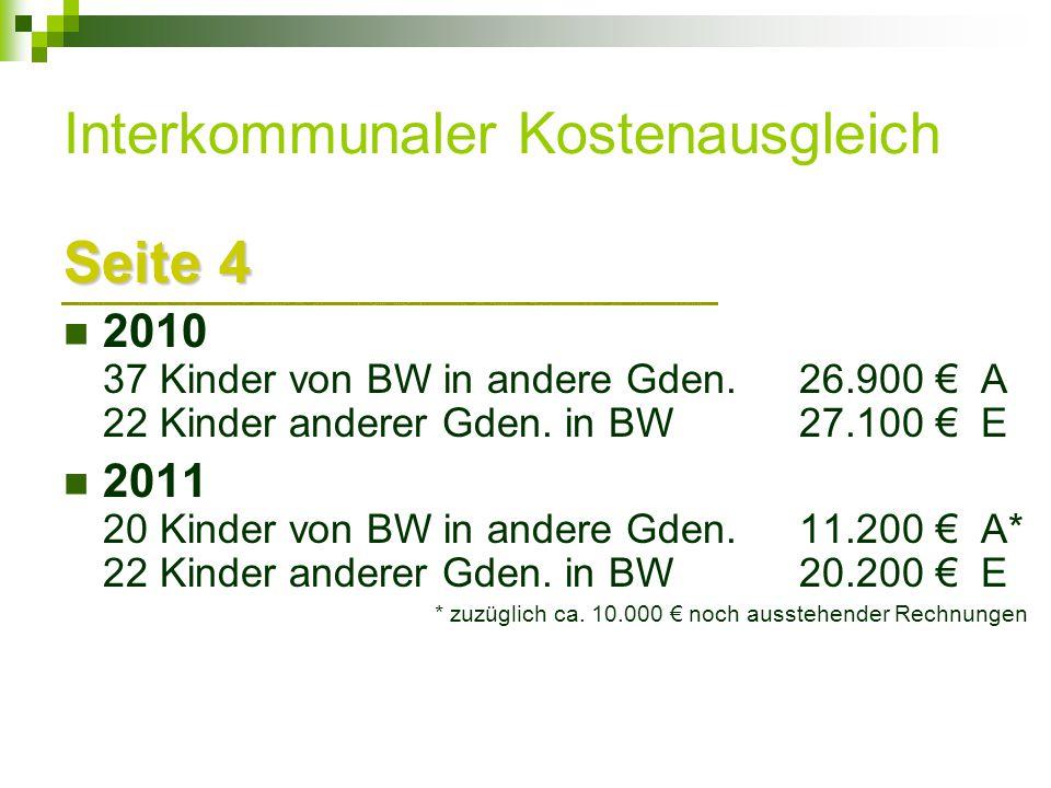 Interkommunaler Kostenausgleich Seite 4 2010 37 Kinder von BW in andere Gden.26.900 € A 22 Kinder anderer Gden. in BW27.100 € E 2011 20 Kinder von BW