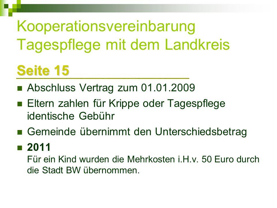 Kooperationsvereinbarung Tagespflege mit dem Landkreis Seite 15 Abschluss Vertrag zum 01.01.2009 Eltern zahlen für Krippe oder Tagespflege identische
