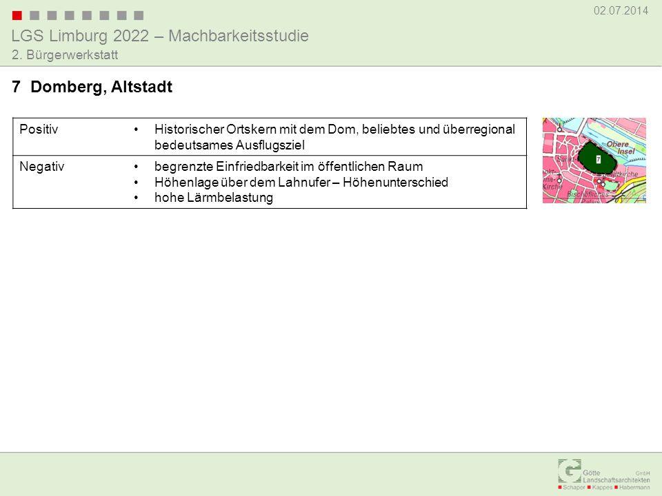 LGS Limburg 2022 – Machbarkeitsstudie 02.07.2014 2. Bürgerwerkstatt PositivHistorischer Ortskern mit dem Dom, beliebtes und überregional bedeutsames A