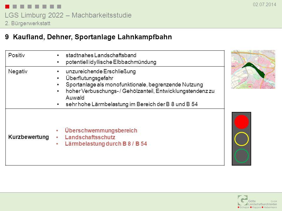LGS Limburg 2022 – Machbarkeitsstudie 02.07.2014 2. Bürgerwerkstatt Positivstadtnahes Landschaftsband potentiell idyllische Elbbachmündung Negativunzu