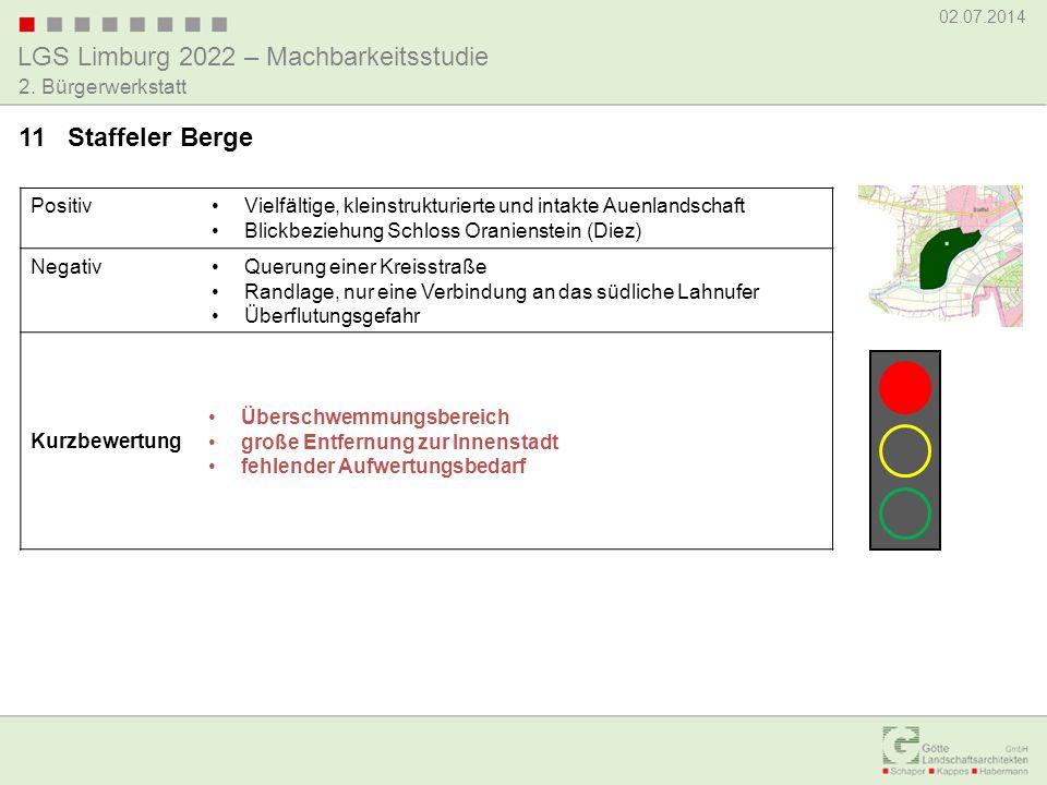 LGS Limburg 2022 – Machbarkeitsstudie 02.07.2014 2. Bürgerwerkstatt PositivVielfältige, kleinstrukturierte und intakte Auenlandschaft Blickbeziehung S
