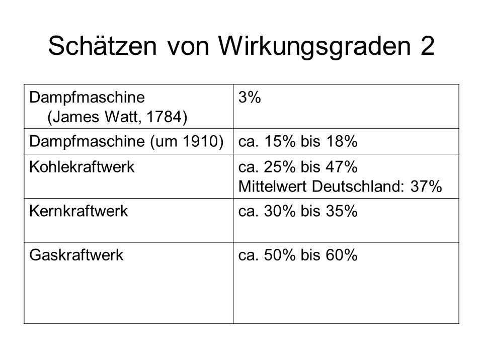 Schätzen von Wirkungsgraden 2 Dampfmaschine (James Watt, 1784) 3% Dampfmaschine (um 1910)ca. 15% bis 18% Kohlekraftwerkca. 25% bis 47% Mittelwert Deut
